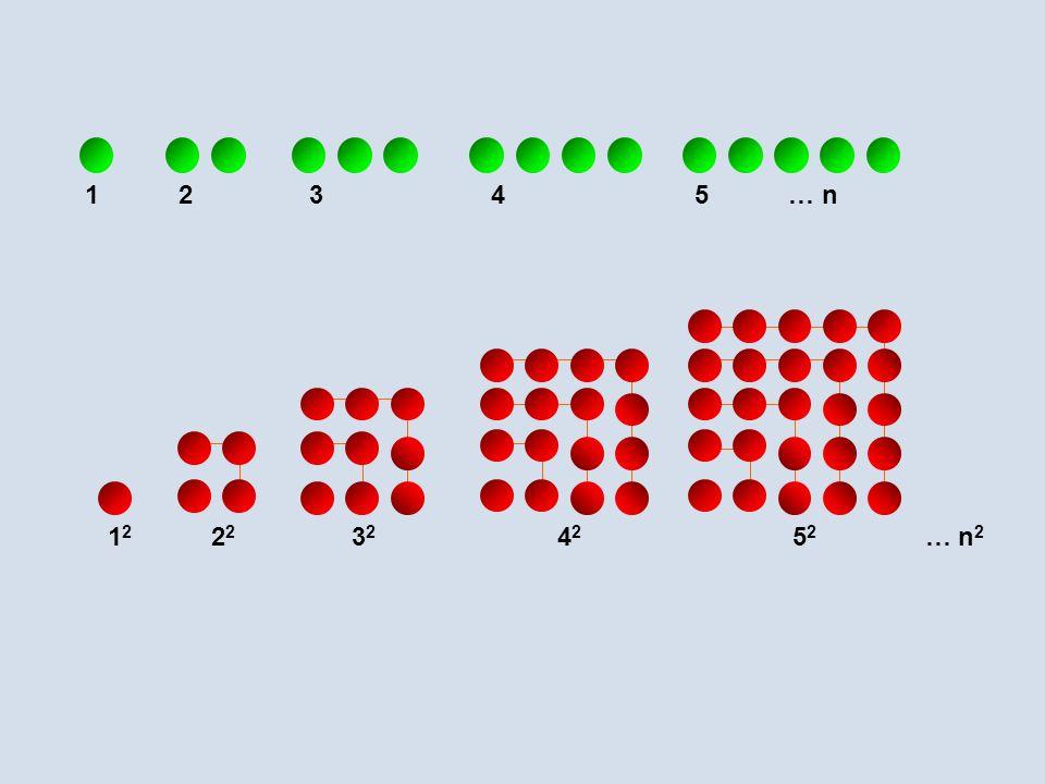 1 2 3 4 5 … n 1 2 2 2 3 2 4 2 5 2 … n 2