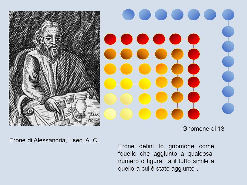 Erone definì lo gnomone come quello che aggiunto a qualcosa, numero o figura, fa il tutto simile a quello a cui è stato aggiunto. Erone di Alessandria