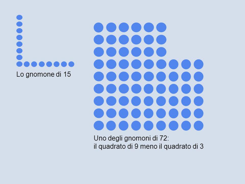 Lo gnomone di 15 Uno degli gnomoni di 72: il quadrato di 9 meno il quadrato di 3