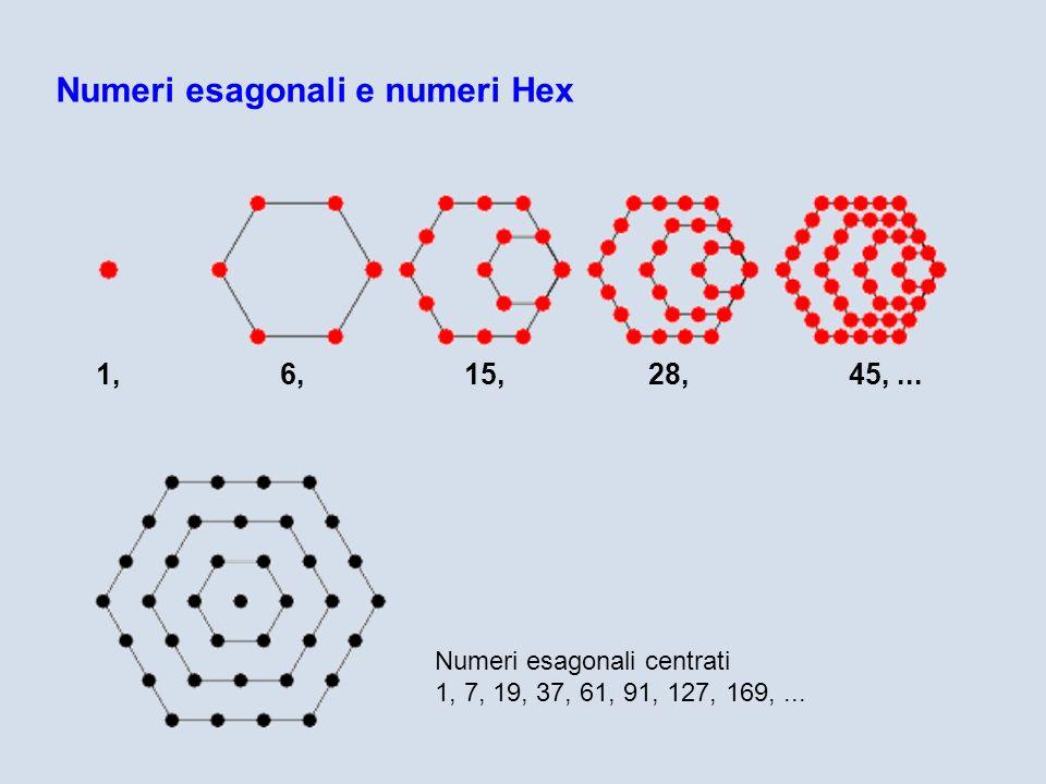Numeri esagonali centrati 1, 7, 19, 37, 61, 91, 127, 169,... Numeri esagonali e numeri Hex 1, 6, 15, 28, 45,...