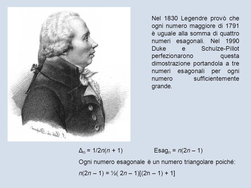 Δ n = 1/2n(n + 1)Esag n = n(2n – 1) Ogni numero esagonale è un numero triangolare poiché: n(2n – 1) = ½( 2n – 1)[(2n – 1) + 1] Nel 1830 Legendre provò