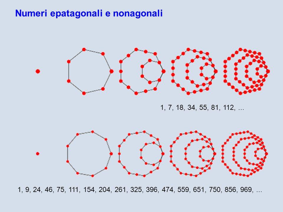 1, 9, 24, 46, 75, 111, 154, 204, 261, 325, 396, 474, 559, 651, 750, 856, 969,... Numeri epatagonali e nonagonali 1, 7, 18, 34, 55, 81, 112,...