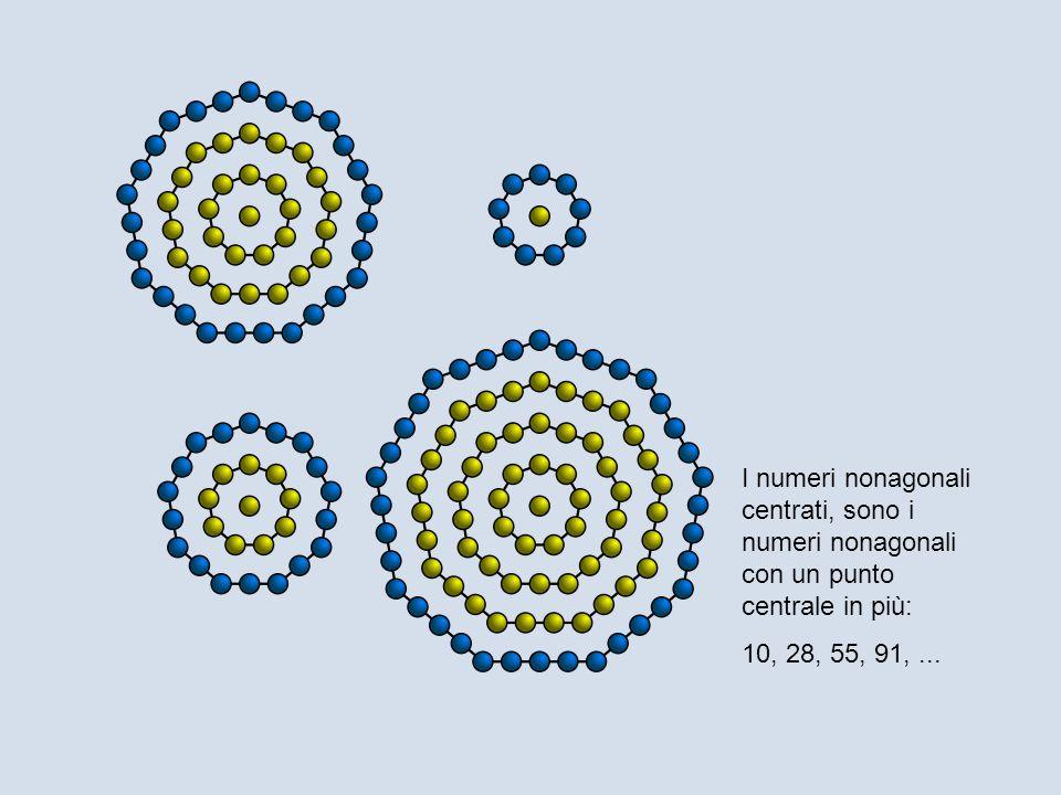 I numeri nonagonali centrati, sono i numeri nonagonali con un punto centrale in più: 10, 28, 55, 91,...