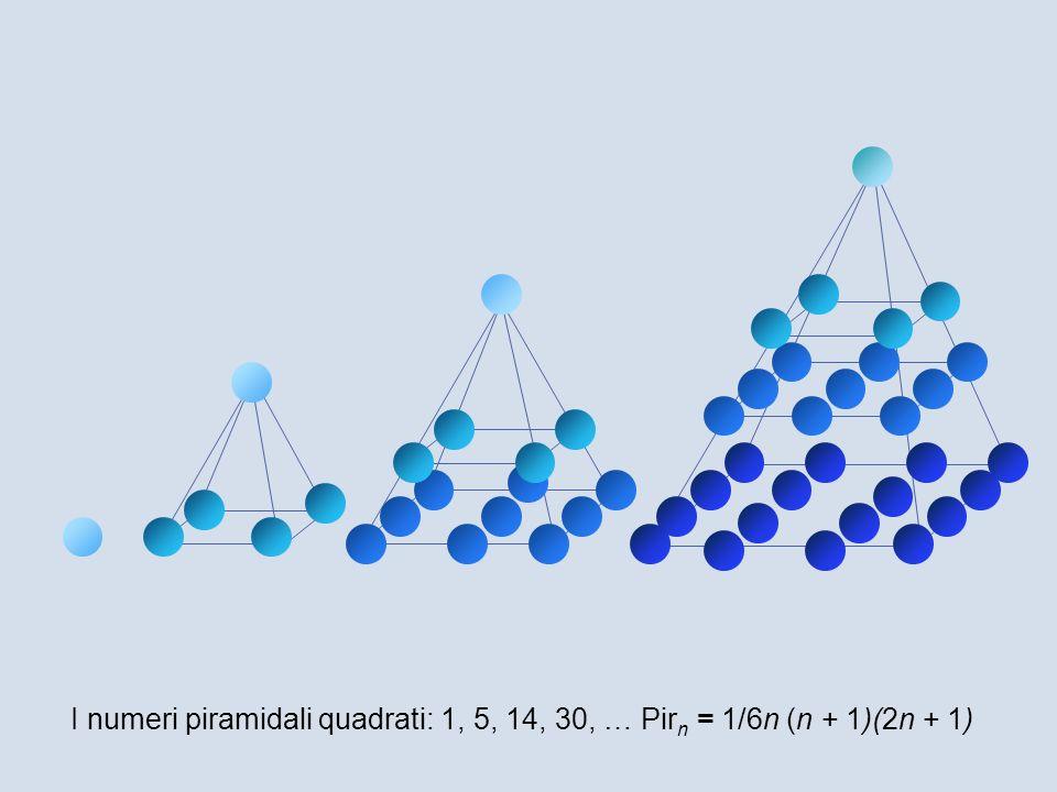 I numeri piramidali quadrati: 1, 5, 14, 30, … Pir n = 1/6n (n + 1)(2n + 1)
