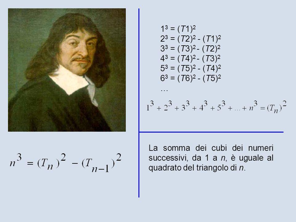 1 3 = (T1) 2 2 3 = (T2) 2 - (T1) 2 3 3 = (T3) 2 - (T2) 2 4 3 = (T4) 2 - (T3) 2 5 3 = (T5) 2 - (T4) 2 6 3 = (T6) 2 - (T5) 2 … La somma dei cubi dei num