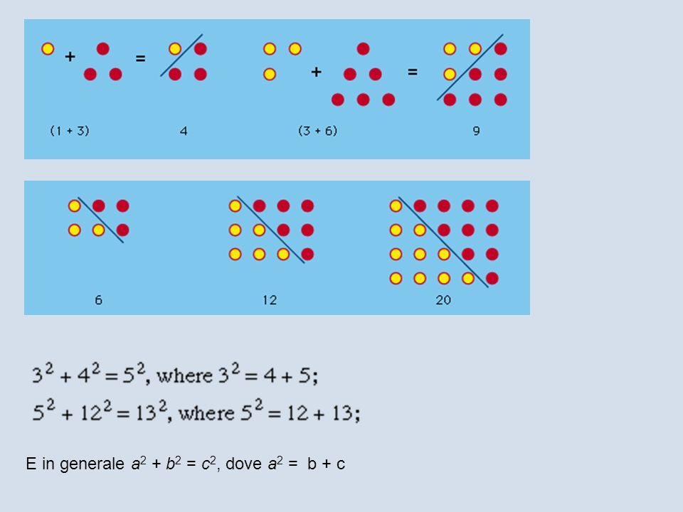 E in generale a 2 + b 2 = c 2, dove a 2 = b + c