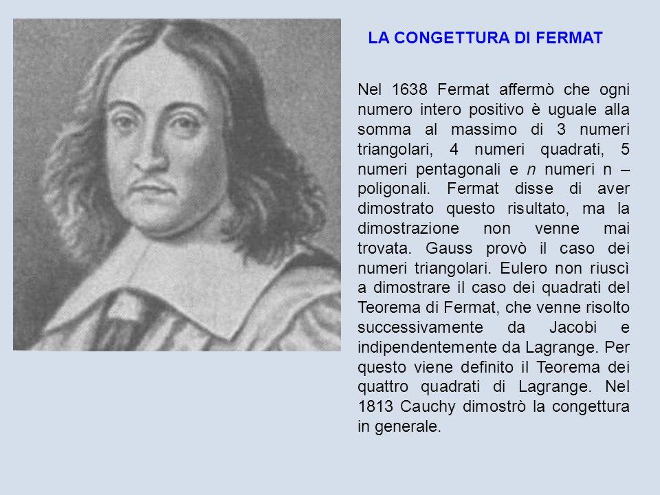 Nel 1638 Fermat affermò che ogni numero intero positivo è uguale alla somma al massimo di 3 numeri triangolari, 4 numeri quadrati, 5 numeri pentagonal