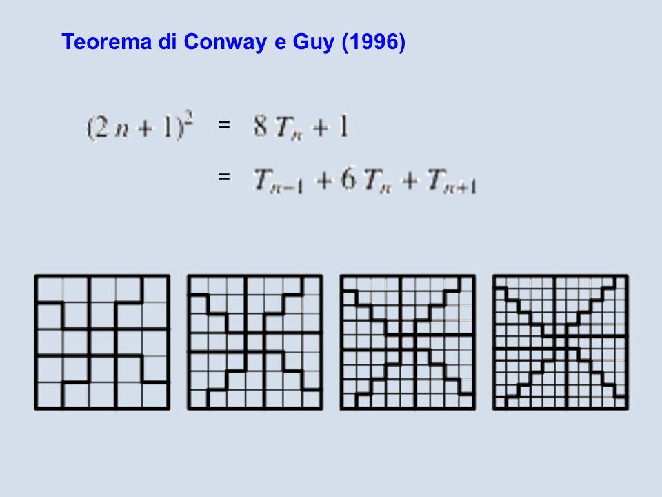 = = Teorema di Conway e Guy (1996)