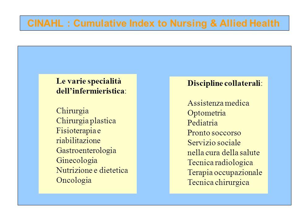 CINAHL : Cumulative Index to Nursing & Allied Health Le varie specialità dellinfermieristica: Chirurgia Chirurgia plastica Fisioterapia e riabilitazio