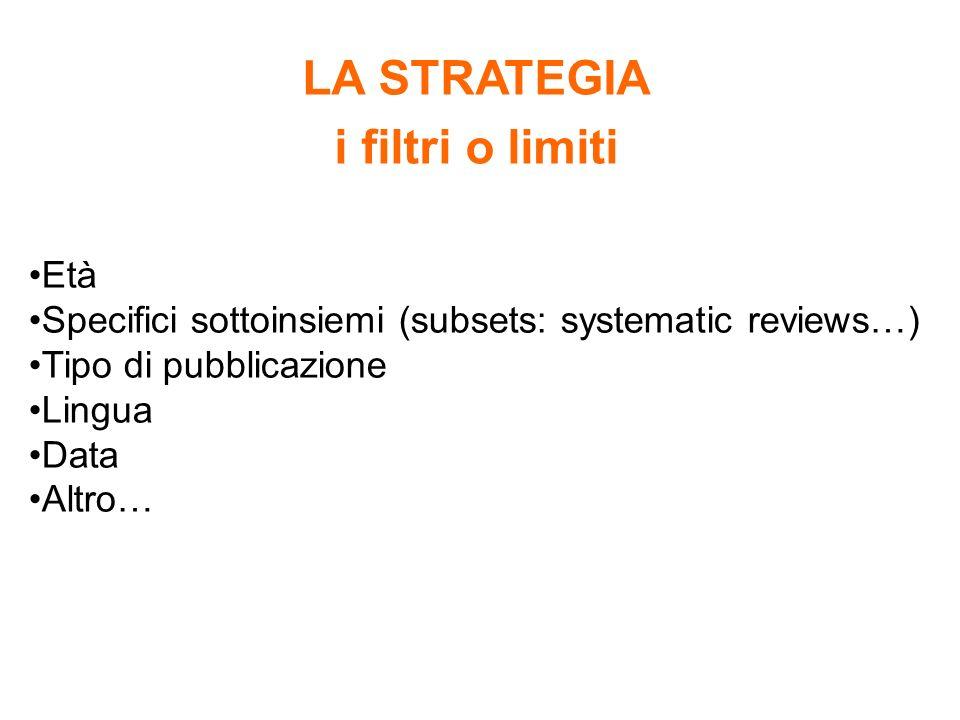 Età Specifici sottoinsiemi (subsets: systematic reviews…) Tipo di pubblicazione Lingua Data Altro… LA STRATEGIA i filtri o limiti