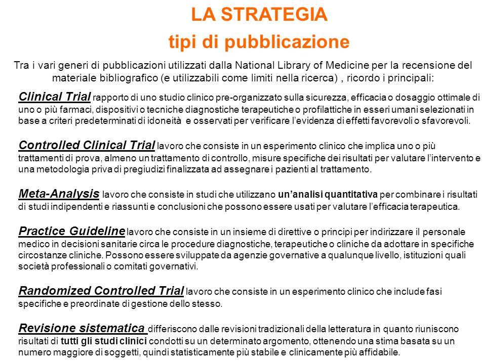 Tra i vari generi di pubblicazioni utilizzati dalla National Library of Medicine per la recensione del materiale bibliografico (e utilizzabili come li