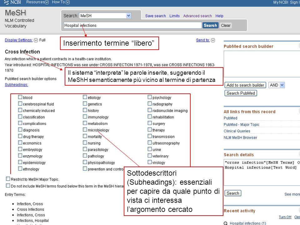 Inserimento termine libero Il sistema interpreta le parole inserite, suggerendo il MeShH semanticamente più vicino al termine di partenza Sottodescrit