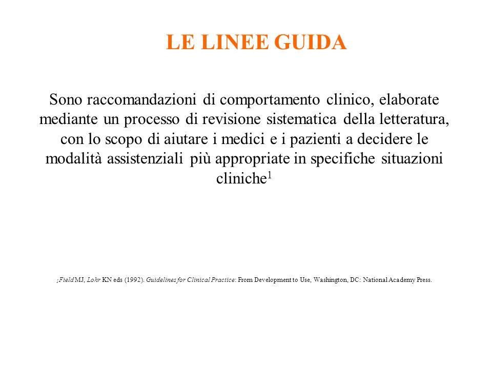 LE LINEE GUIDA Sono raccomandazioni di comportamento clinico, elaborate mediante un processo di revisione sistematica della letteratura, con lo scopo