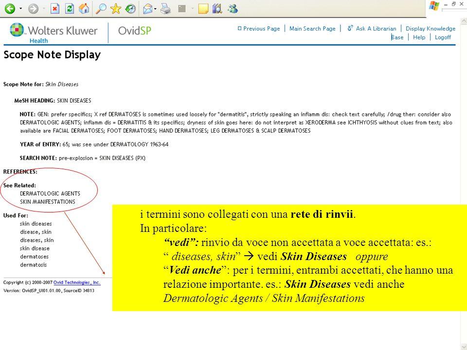 i termini sono collegati con una rete di rinvii. In particolare: vedi: rinvio da voce non accettata a voce accettata: es.: diseases, skin vedi Skin Di