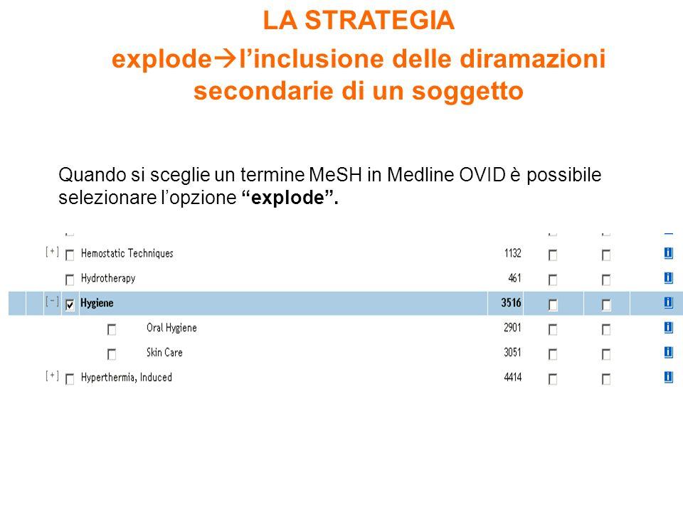 Quando si sceglie un termine MeSH in Medline OVID è possibile selezionare lopzione explode. LA STRATEGIA explode linclusione delle diramazioni seconda