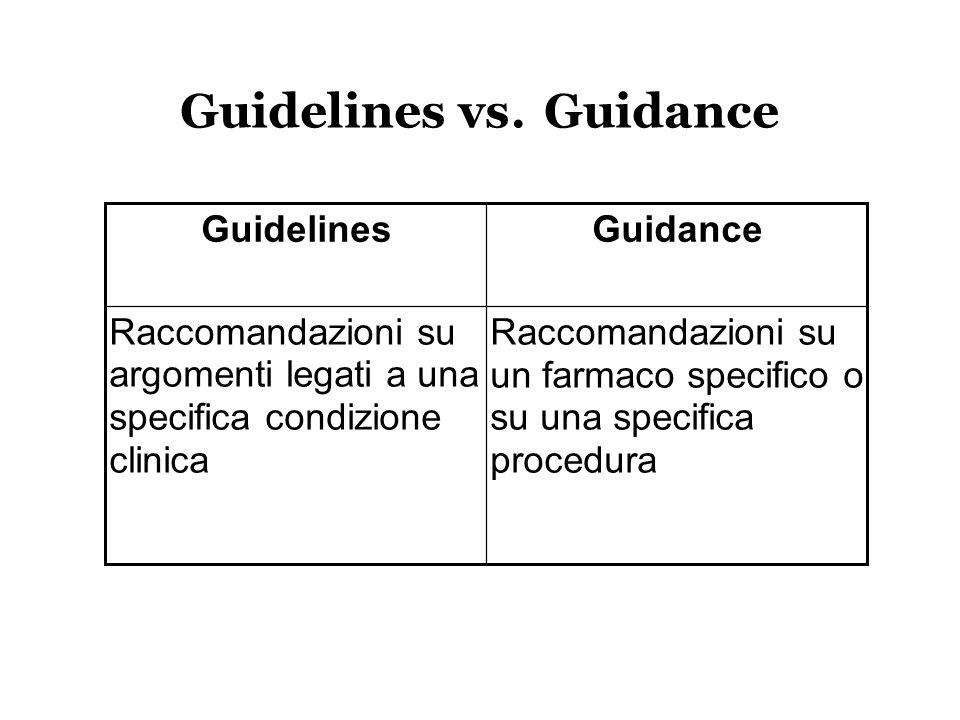 Guidelines vs. Guidance Raccomandazioni su un farmaco specifico o su una specifica procedura Raccomandazioni su argomenti legati a una specifica condi