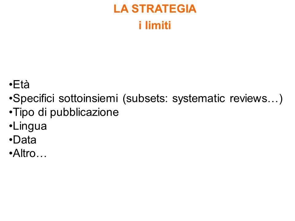 Età Specifici sottoinsiemi (subsets: systematic reviews…) Tipo di pubblicazione Lingua Data Altro… LA STRATEGIA i limiti