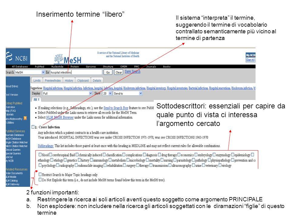 Inserimento termine libero Il sistema interpreta il termine, suggerendo il termine di vocabolario contrallato semanticamente più vicino al termine di