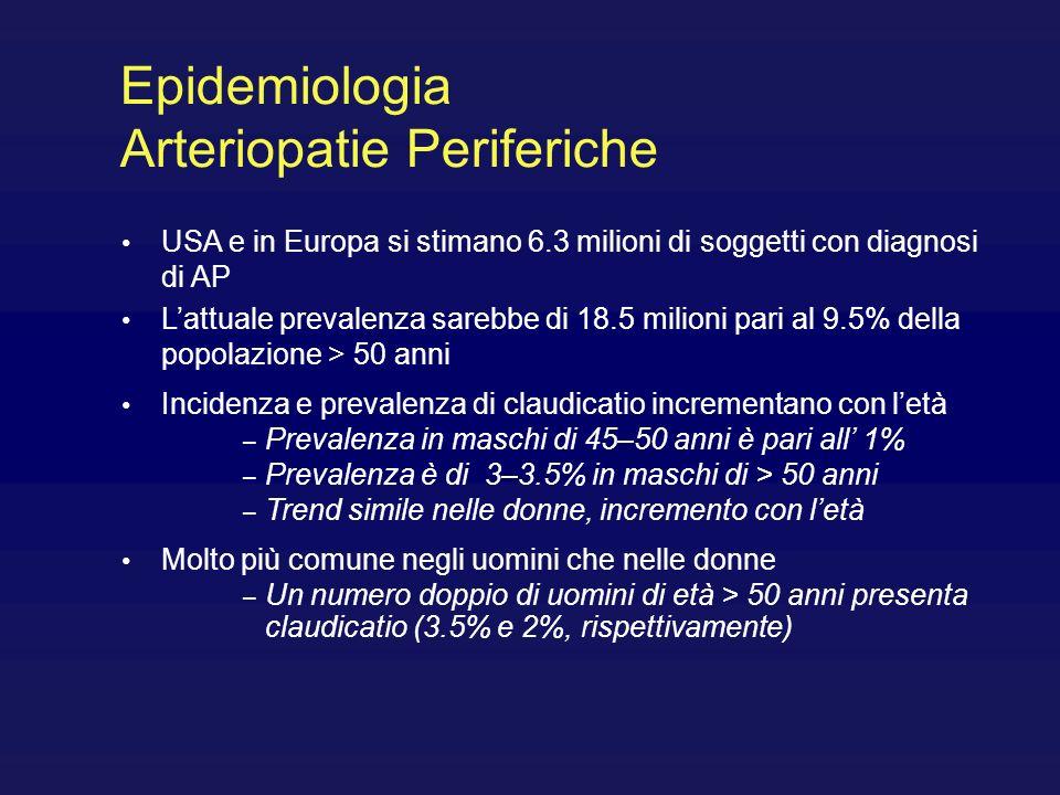 0 Esiti degli eventi di CHD per anno (%) 4 3 2 1 >1,1 1,4% 1,1-1,011,0-0,910,9-0,71 3,8% <0,70 ABI Leng GC et al., BMJ 1996; 313:1440-1444 Malattia vascolare periferica e cardiopatia ischemica Edinburgh Artery Study