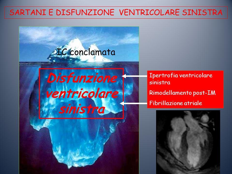 IC conclamata Disfunzione ventricolare sinistra SARTANI E DISFUNZIONE VENTRICOLARE SINISTRA Ipertrofia ventricolare sinistra Rimodellamento post-IM Fibrillazione atriale