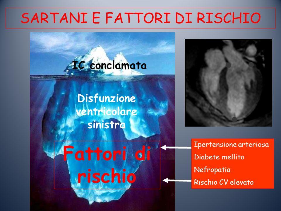 Disfunzione ventricolare sinistra IC conclamata Fattori di rischio SARTANI E FATTORI DI RISCHIO Ipertensione arteriosa Diabete mellito Nefropatia Rischio CV elevato