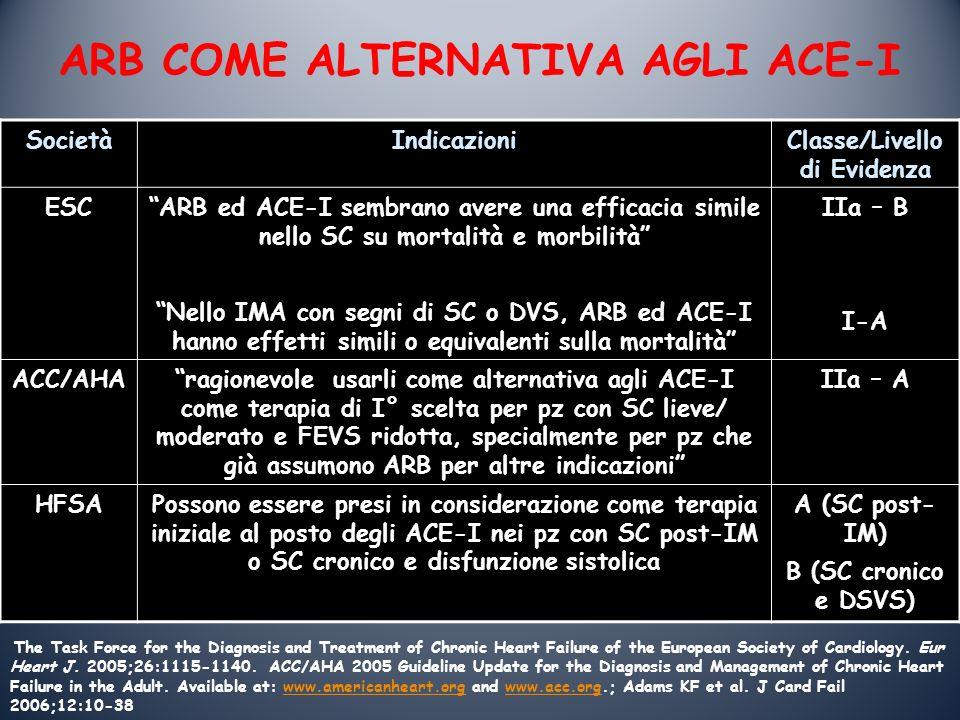 ARB COME ALTERNATIVA AGLI ACE-I SocietàIndicazioniClasse/Livello di Evidenza ESCARB ed ACE-I sembrano avere una efficacia simile nello SC su mortalità