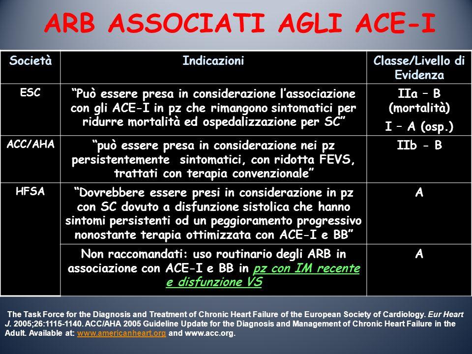 ARB ASSOCIATI AGLI ACE-I SocietàIndicazioniClasse/Livello di Evidenza ESC Può essere presa in considerazione lassociazione con gli ACE-I in pz che rimangono sintomatici per ridurre mortalità ed ospedalizzazione per SC IIa – B (mortalità) I – A (osp.) ACC/AHA può essere presa in considerazione nei pz persistentemente sintomatici, con ridotta FEVS, trattati con terapia convenzionale IIb - B HFSA Dovrebbere essere presi in considerazione in pz con SC dovuto a disfunzione sistolica che hanno sintomi persistenti od un peggioramento progressivo nonostante terapia ottimizzata con ACE-I e BB A Non raccomandati: uso routinario degli ARB in associazione con ACE-I e BB in pz con IM recente e disfunzione VS A The Task Force for the Diagnosis and Treatment of Chronic Heart Failure of the European Society of Cardiology.