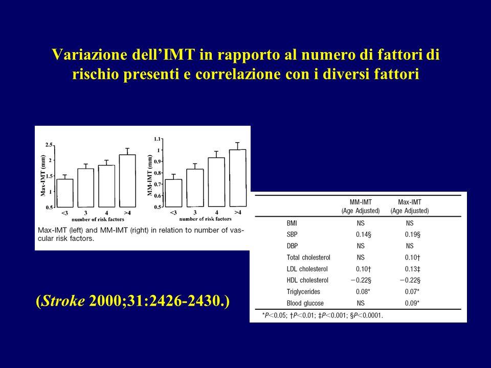 Variazione dellIMT in rapporto al numero di fattori di rischio presenti e correlazione con i diversi fattori (Stroke 2000;31:2426-2430.)