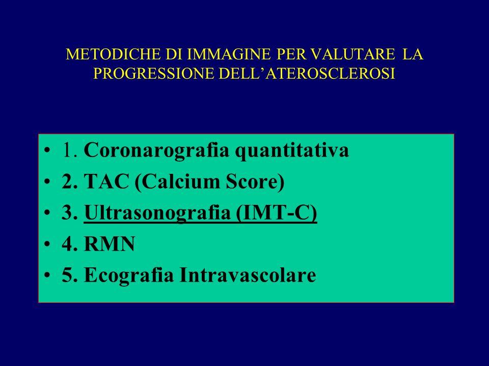 METODICHE DI IMMAGINE PER VALUTARE LA PROGRESSIONE DELLATEROSCLEROSI 1. Coronarografia quantitativa 2. TAC (Calcium Score) 3. Ultrasonografia (IMT-C)