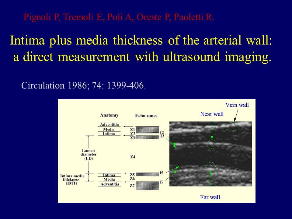 Intima plus media thickness of the arterial wall: a direct measurement with ultrasound imaging. Pignoli P, Tremoli E, Poli A, Oreste P, Paoletti R. Ci