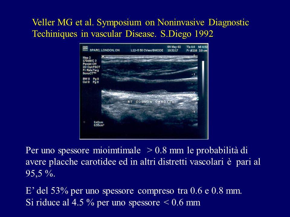 Veller MG et al. Symposium on Noninvasive Diagnostic Techiniques in vascular Disease. S.Diego 1992 Per uno spessore mioimtimale > 0.8 mm le probabilit