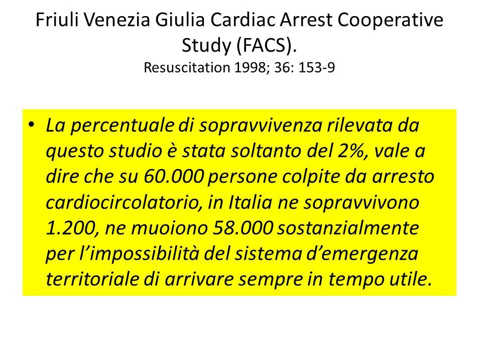 Friuli Venezia Giulia Cardiac Arrest Cooperative Study (FACS). Resuscitation 1998; 36: 153-9 La percentuale di sopravvivenza rilevata da questo studio