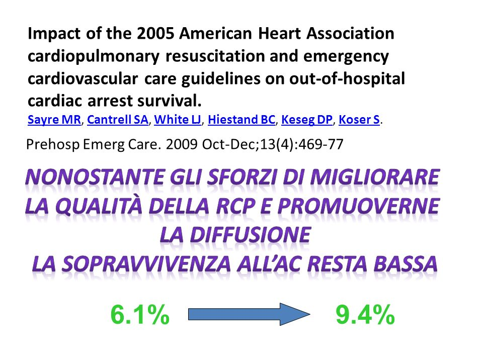 Impact of the 2005 American Heart Association cardiopulmonary resuscitation and emergency cardiovascular care guidelines on out-of-hospital cardiac ar