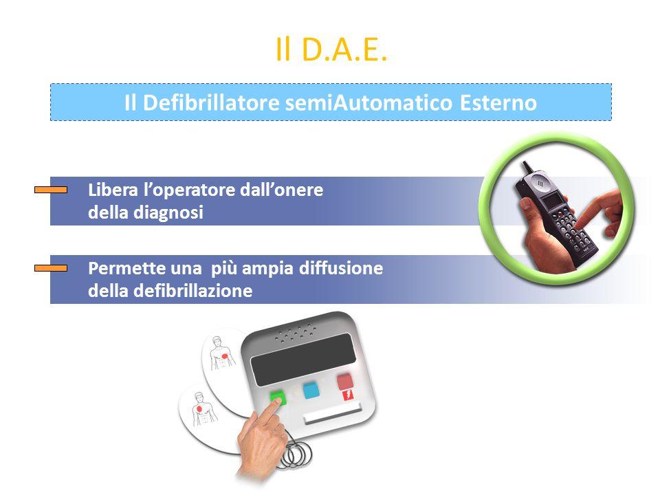 Permette una più ampia diffusione della defibrillazione Libera loperatore dallonere della diagnosi Il D.A.E. Il Defibrillatore semiAutomatico Esterno