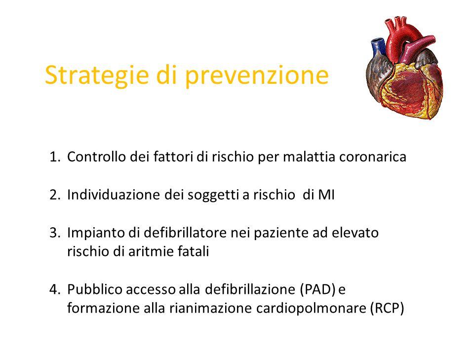 Strategie di prevenzione 1.Controllo dei fattori di rischio per malattia coronarica 2.Individuazione dei soggetti a rischio di MI 3.Impianto di defibr