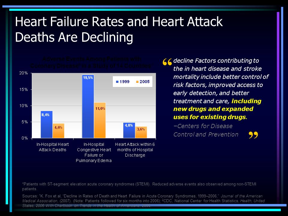 Adverse Events Among Patients with Coronary Disease* in a Study of 14 Countries 1 decline Factors contributing to the in heart disease and stroke mort