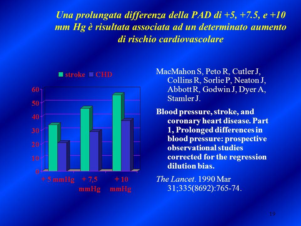 19 Una prolungata differenza della PAD di +5, +7.5, e +10 mm Hg è risultata associata ad un determinato aumento di rischio cardiovascolare MacMahon S,