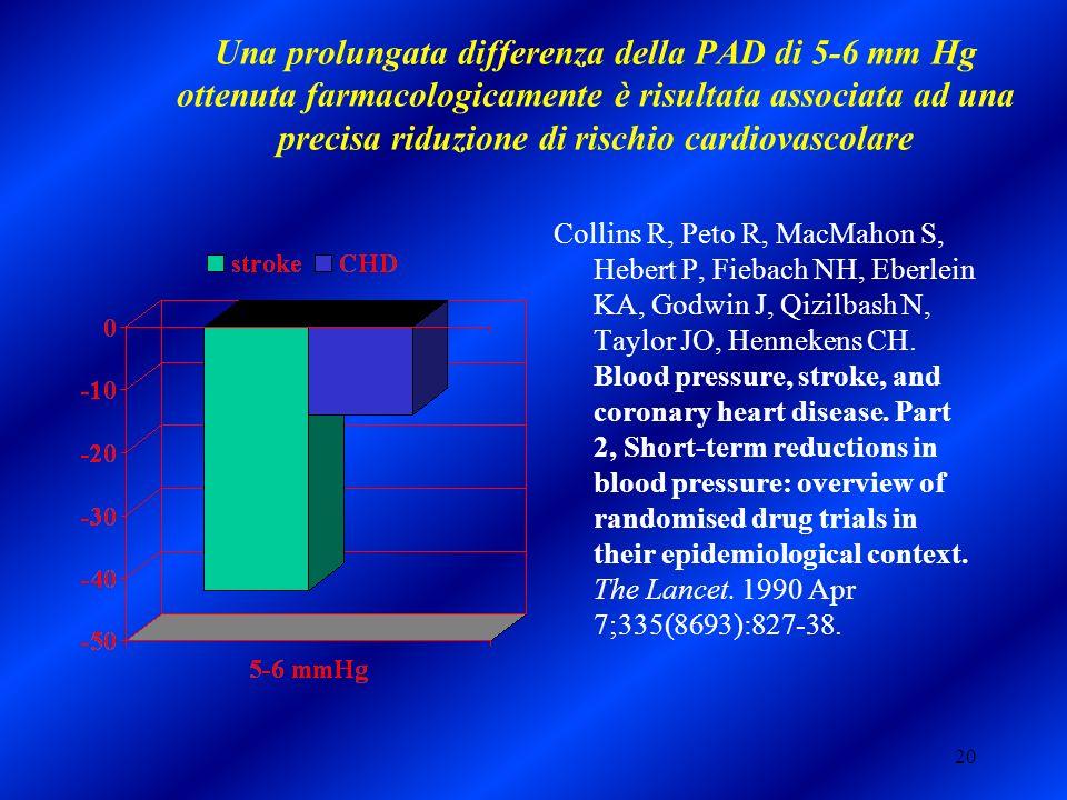 20 Una prolungata differenza della PAD di 5-6 mm Hg ottenuta farmacologicamente è risultata associata ad una precisa riduzione di rischio cardiovascol