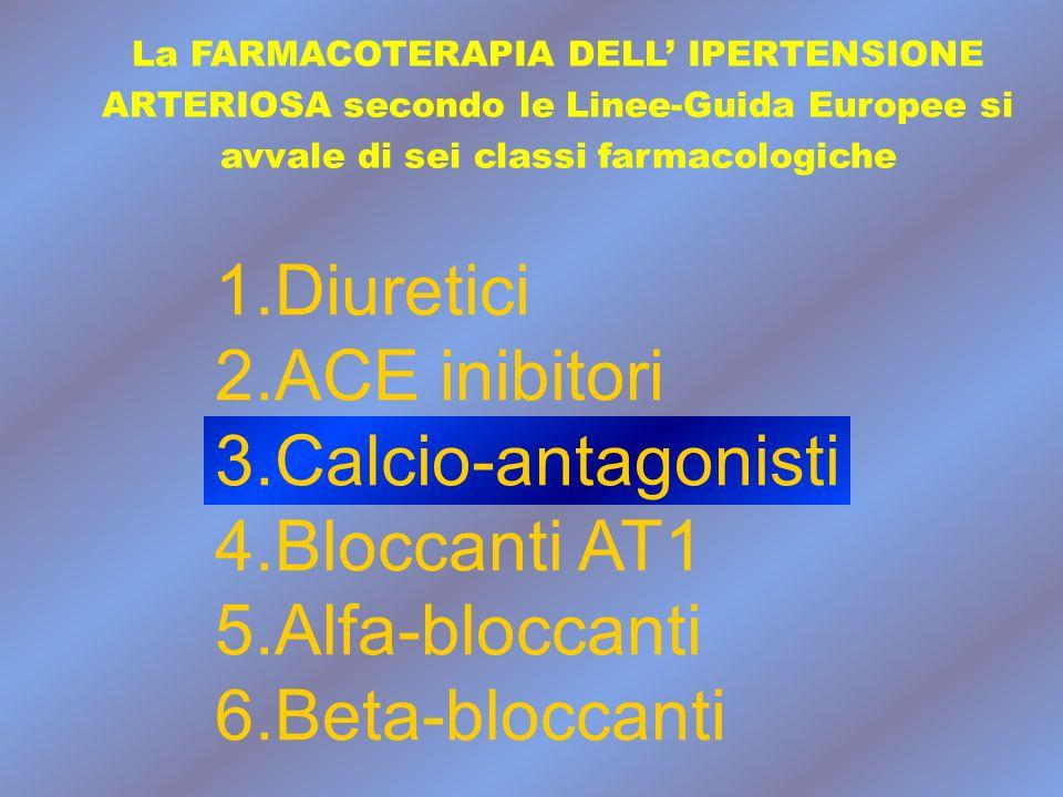 1.Diuretici 2.ACE inibitori 3.Calcio-antagonisti 4.Bloccanti AT1 5.Alfa-bloccanti 6.Beta-bloccanti La FARMACOTERAPIA DELL IPERTENSIONE ARTERIOSA secon