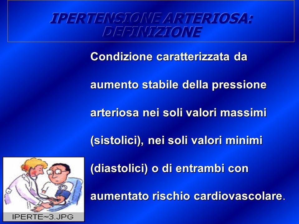 Condizione caratterizzata da aumento stabile della pressione arteriosa nei soli valori massimi (sistolici), nei soli valori minimi (diastolici) o di e
