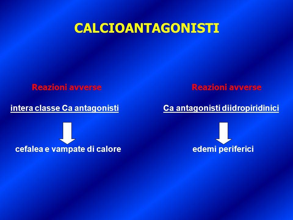 Reazioni avverse Reazioni avverse intera classe Ca antagonisti Ca antagonisti diidropiridinici cefalea e vampate di calore edemi periferici CALCIOANTA