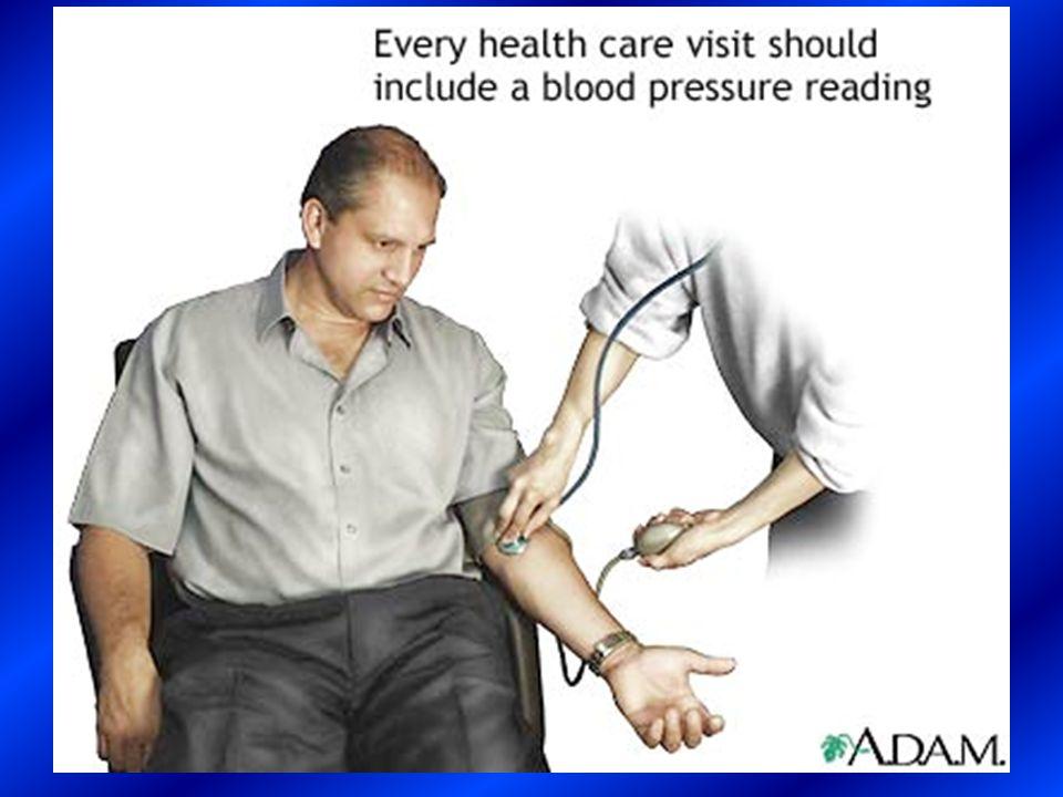 Controllo non farmacologico della pressione Modificazione della dieta TERAPIA DELL IPERTENSIONE Fumo Esercizio fisico Restrizione di sodio Aumento del potassio Riduzione di peso Alcool