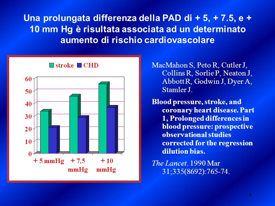 19 Una prolungata differenza della PAD di +5, +7.5, e +10 mm Hg è risultata associata ad un determinato aumento di rischio cardiovascolare MacMahon S, Peto R, Cutler J, Collins R, Sorlie P, Neaton J, Abbott R, Godwin J, Dyer A, Stamler J.