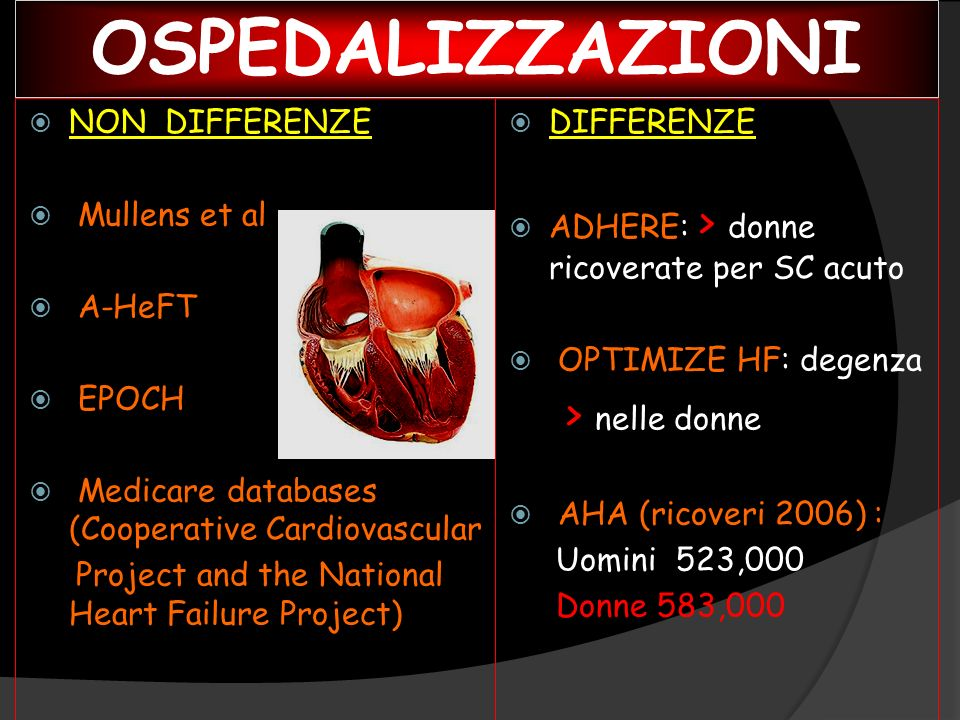 NON DIFFERENZE Mullens et al A-HeFT EPOCH Medicare databases (Cooperative Cardiovascular Project and the National Heart Failure Project) DIFFERENZE ADHERE: > donne ricoverate per SC acuto OPTIMIZE HF: degenza > nelle donne AHA (ricoveri 2006) : Uomini 523,000 Donne 583,000 OSPEDALIZZAZIONI