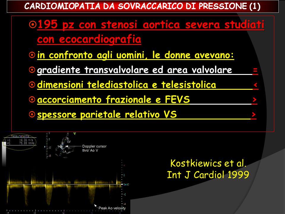 CARDIOMIOPATIA DA SOVRACCARICO DI PRESSIONE (1) Kostkiewics et al. Int J Cardiol 1999 ¤ 195 pz con stenosi aortica severa studiati con ecocardiografia