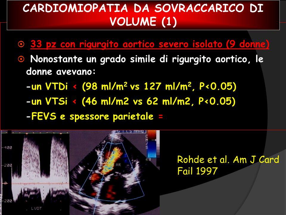 Rohde et al. Am J Card Fail 1997 ¤ 33 pz con rigurgito aortico severo isolato (9 donne) ¤ Nonostante un grado simile di rigurgito aortico, le donne av