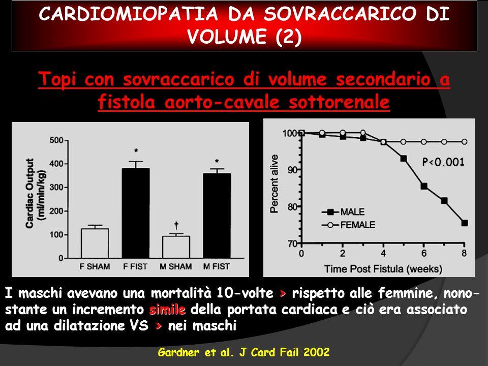 P<0.001 Gardner et al. J Card Fail 2002 I maschi avevano una mortalità 10-volte > rispetto alle femmine, nono- stante un incremento simile della porta