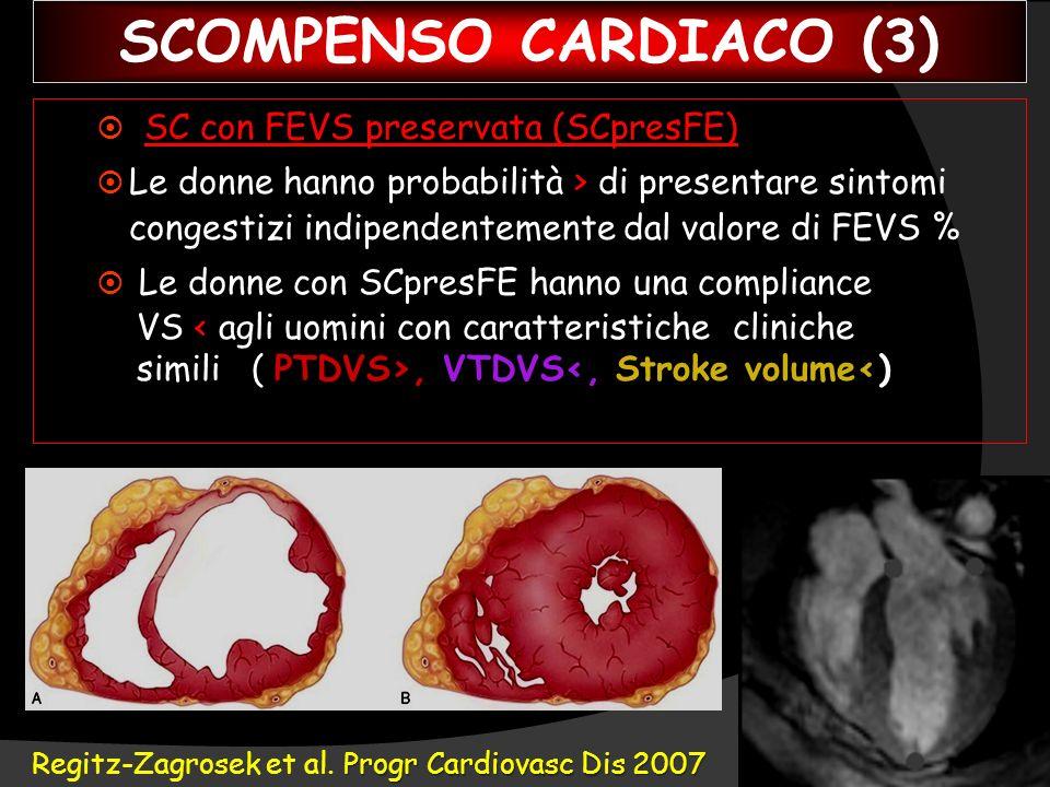 Progr Cardiovasc Dis 2007 Regitz-Zagrosek et al. Progr Cardiovasc Dis 2007 SCOMPENSO CARDIACO (3) ¤ SC con FEVS preservata (SCpresFE) ¤ Le donne hanno