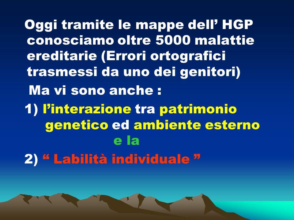 Oggi tramite le mappe dell HGP conosciamo oltre 5000 malattie ereditarie (Errori ortografici trasmessi da uno dei genitori) Ma vi sono anche : 1) linterazione tra patrimonio genetico ed ambiente esterno e la 2) Labilità individuale
