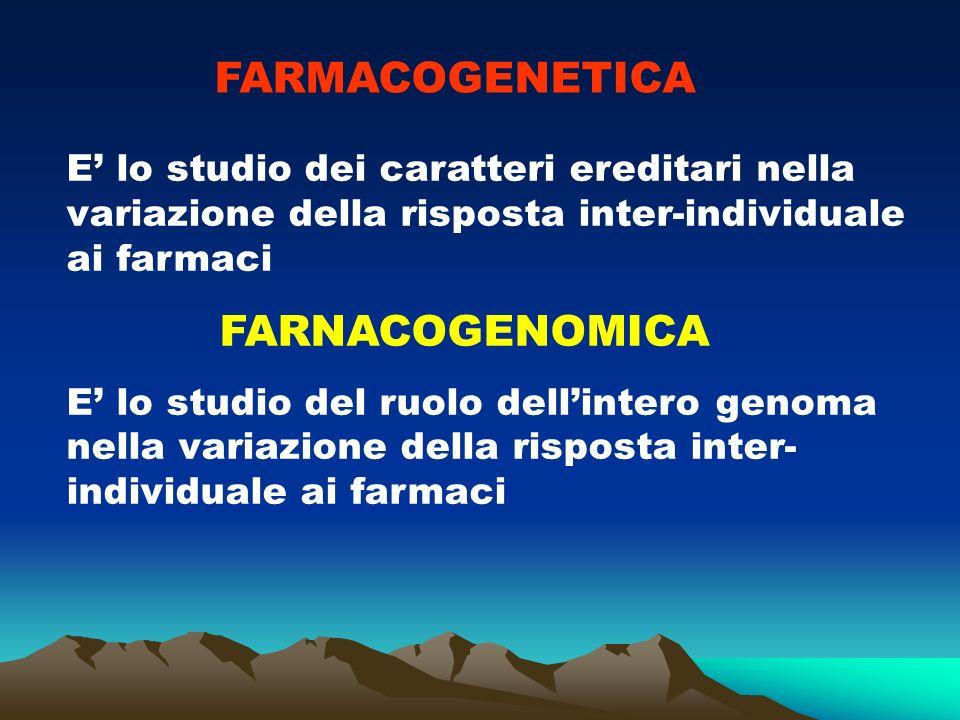 FARMACOGENETICA E lo studio dei caratteri ereditari nella variazione della risposta inter-individuale ai farmaci FARNACOGENOMICA E lo studio del ruolo dellintero genoma nella variazione della risposta inter- individuale ai farmaci